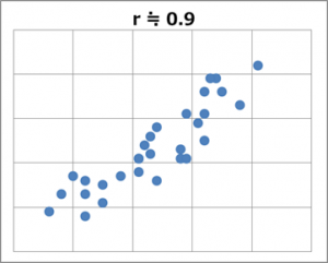 basic-correlation-coefficient-and-scatter-plot-01
