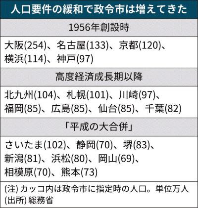 https___imgix-proxy.n8s.jp_DSXKZO6573643002112020NN1000-PN1-2